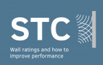 Important Facts About Wall STC Ratings
